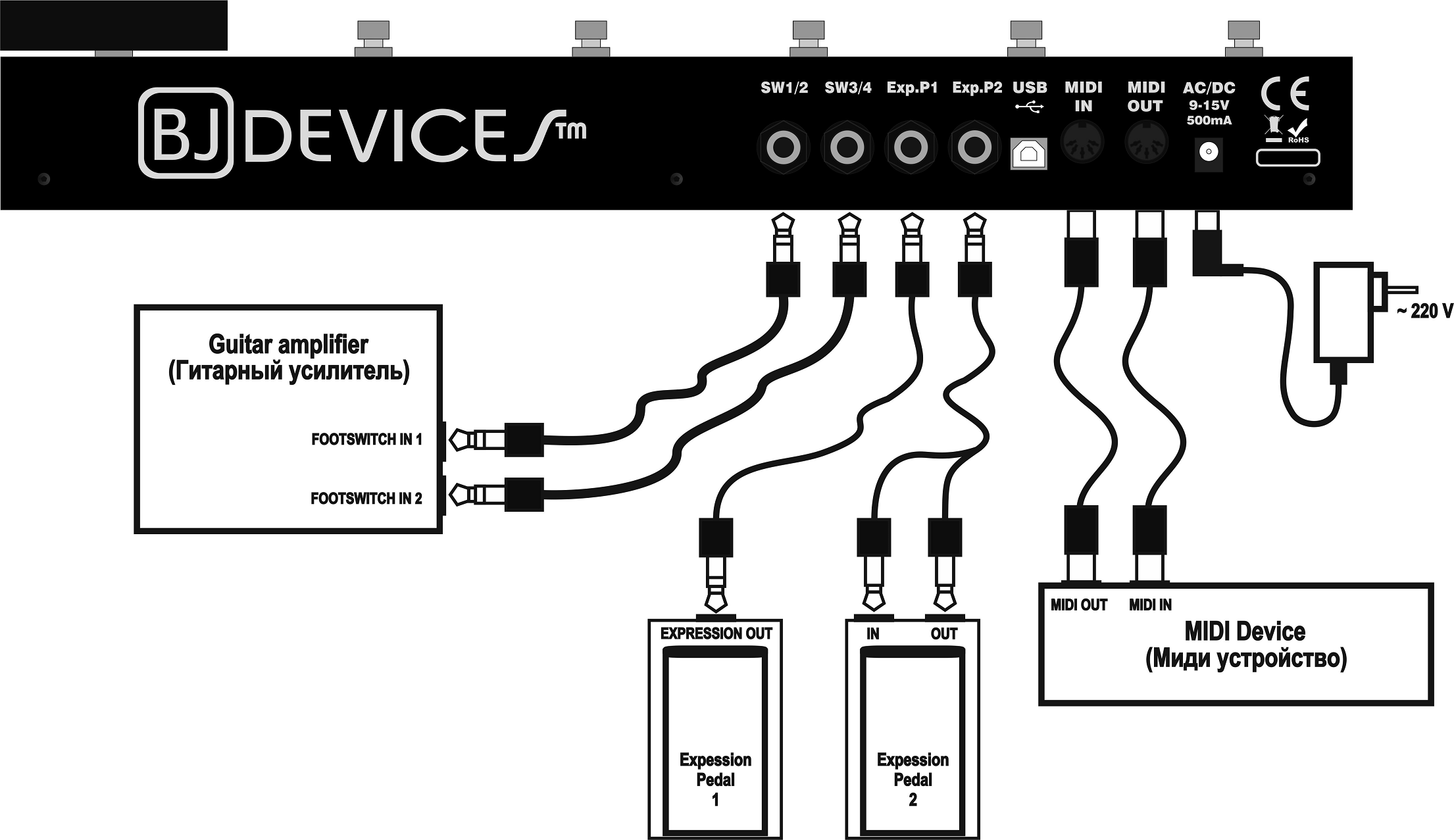 user_guide [BJ Devices Wiki]